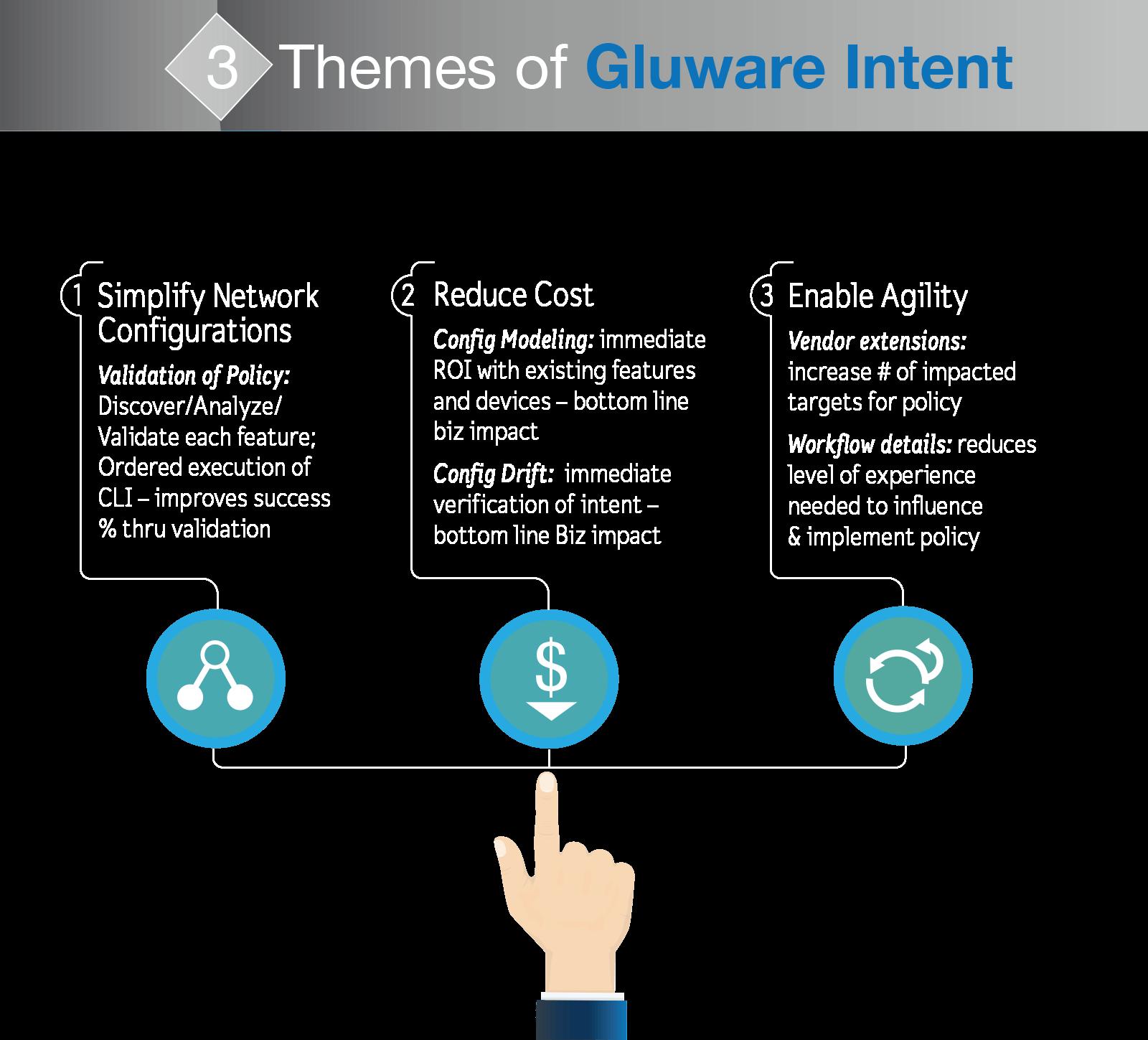 3 themes