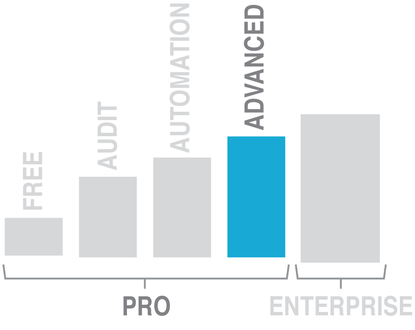 Network Automation Pricing - Advanced Automation