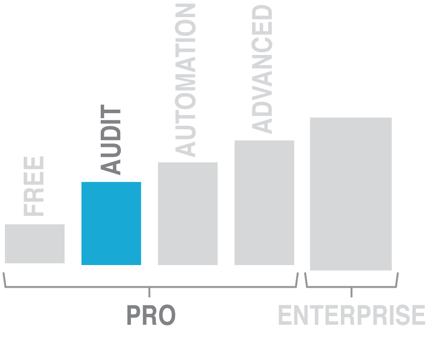 Network Automation Pricing - Audit