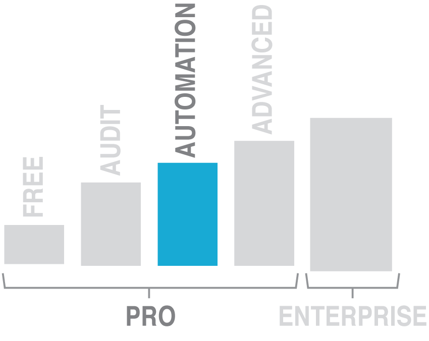 Network Automation Pricing - Automation