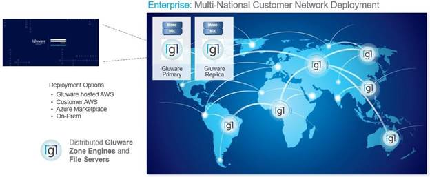 Enterprise Intelligent Network Automation from Gluware - image003