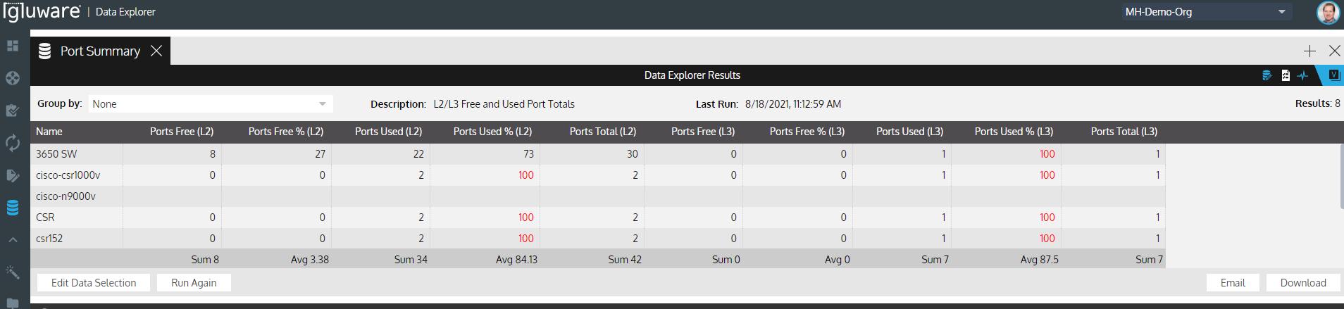 Data Explorer - Data Explorer Port Summary report 4.1