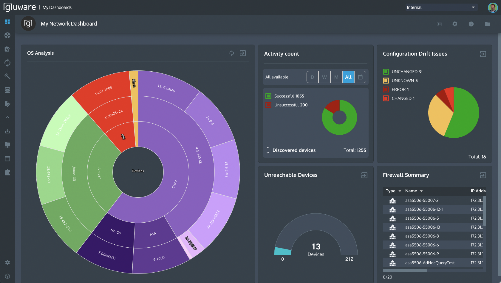 New Gluware 4.1 Release Adds New Data Explorer Application for Better Automation Results from Actionable, Data-driven Insights - Gluware 4.1 dark mode 1